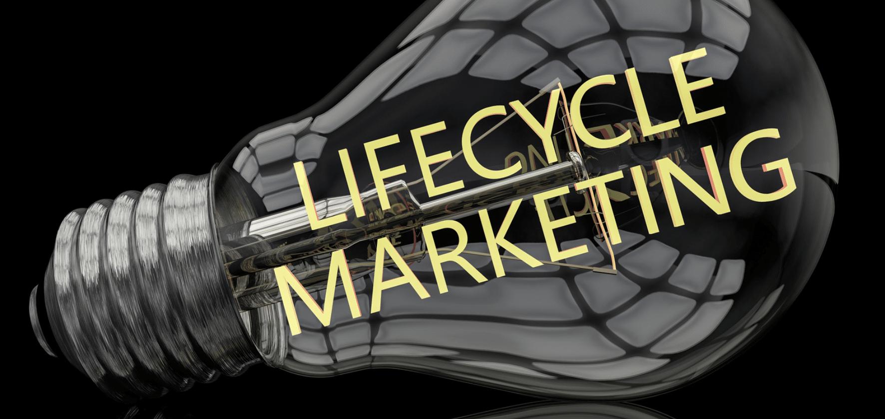 lifvscykelmarknadsföring